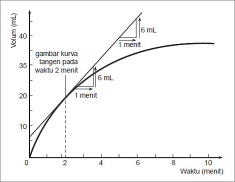 Grafik bollinger 1 menit